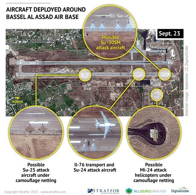 Syria-Latakia-Airbase-Satellite-AIRCRAFT-Sept-23-092415 (1)