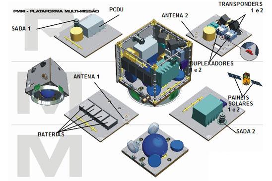 00Equipamentos Desenvolvidos pela MECTRON para PMM - 1