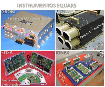 Instrumento da Missão do Satélite EQUARS